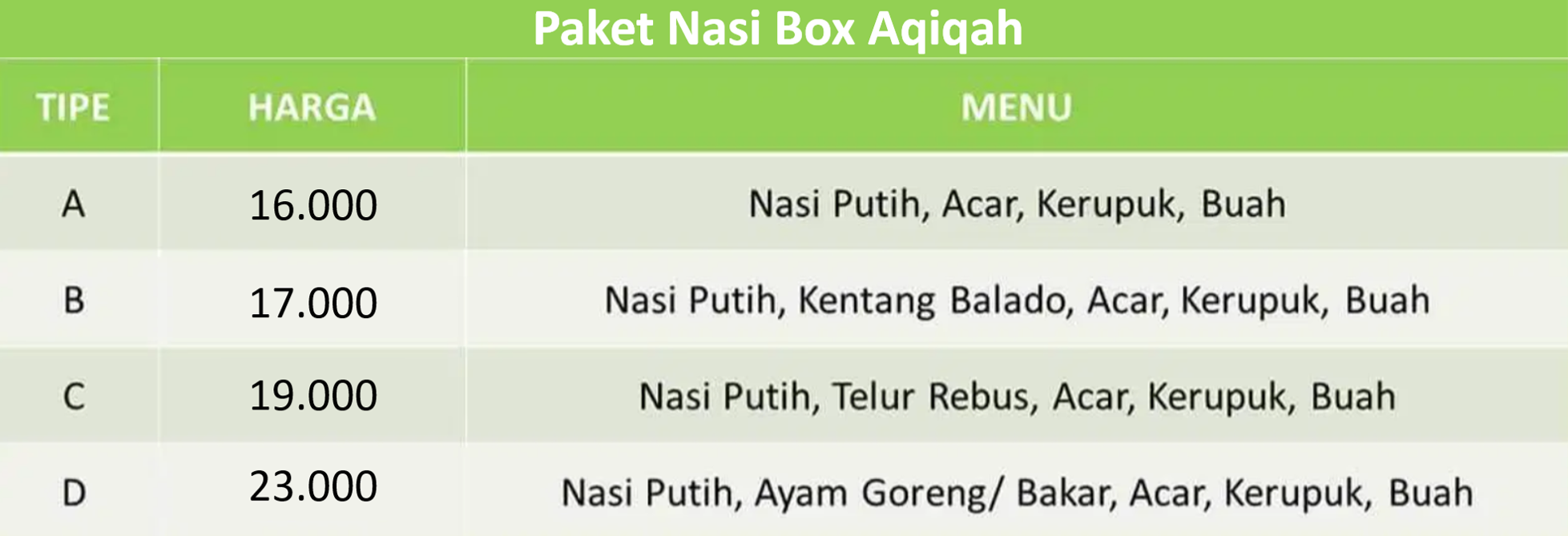 Paket Aqiqah Tangerang Selatan Murah